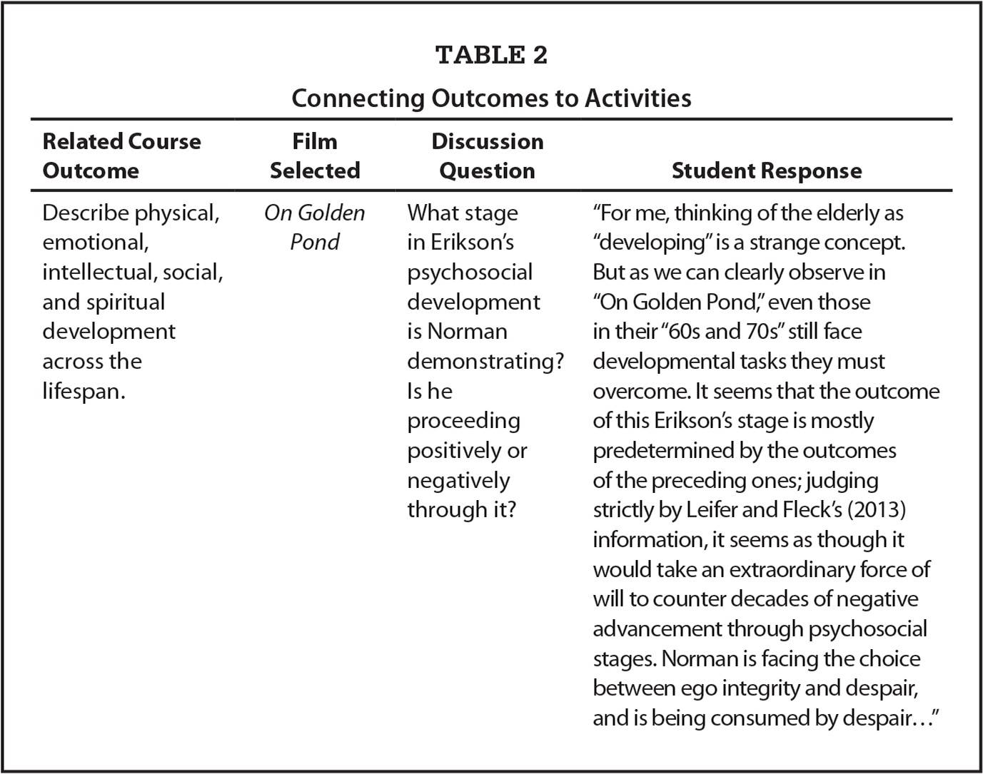 Connecting Outcomes to Activities