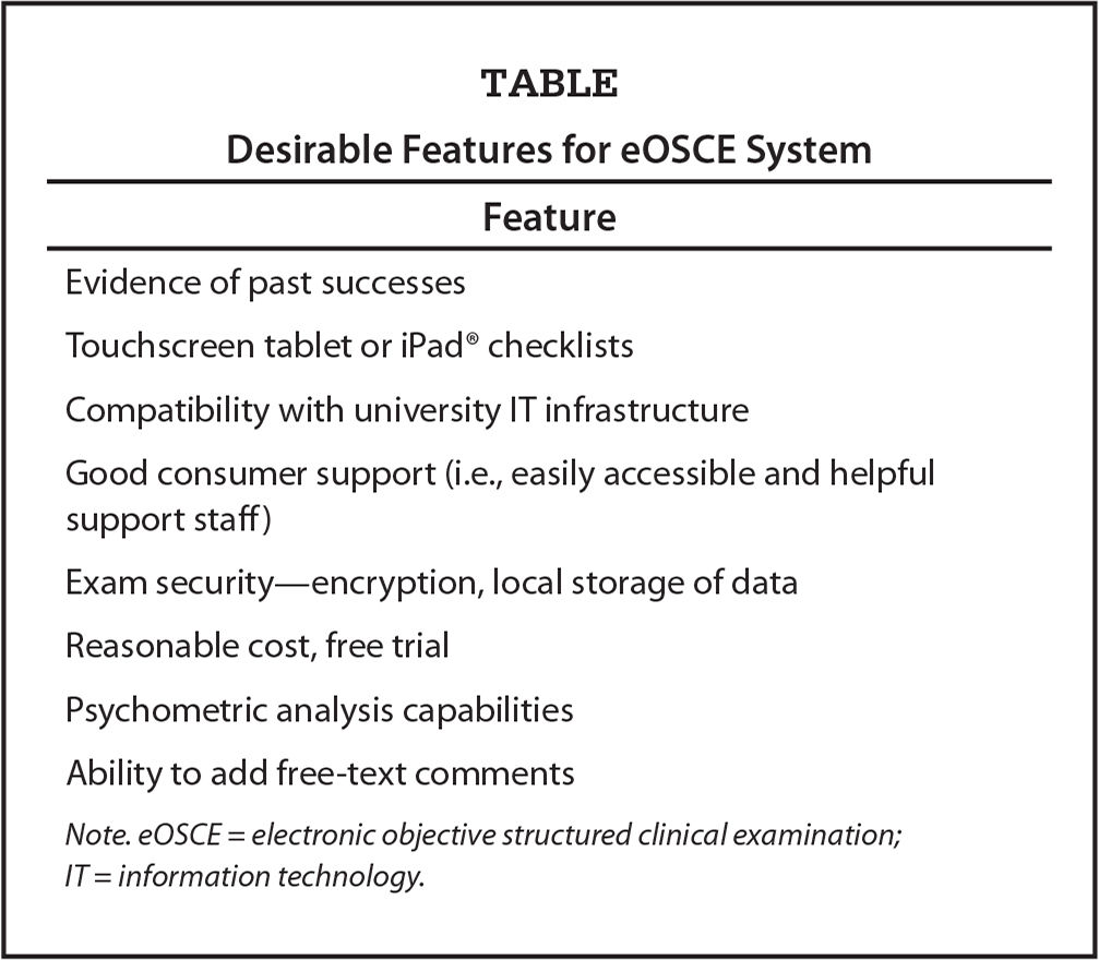 Desirable Features for eOSCE System