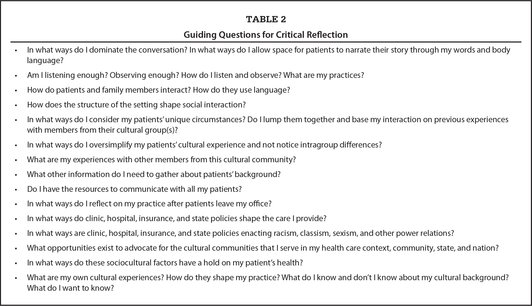 Guiding Questions for Critical Reflection