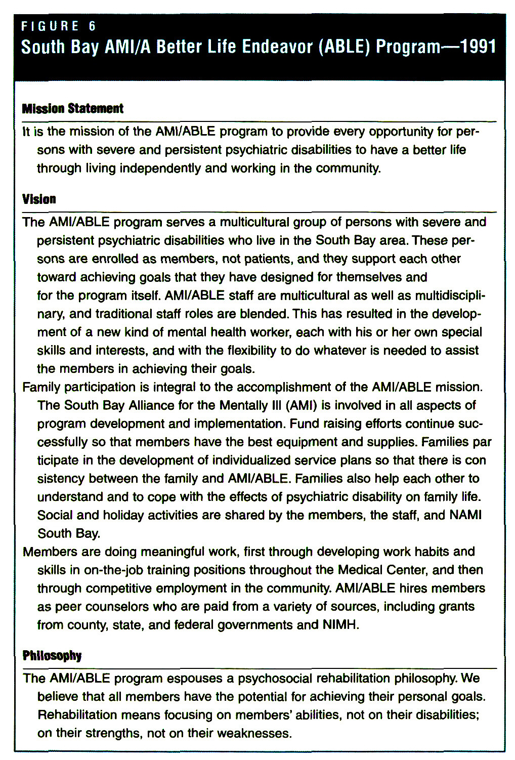 FIGURE 6South Bay AMI/A Better Life Endeavor (ABLE) Program-1991