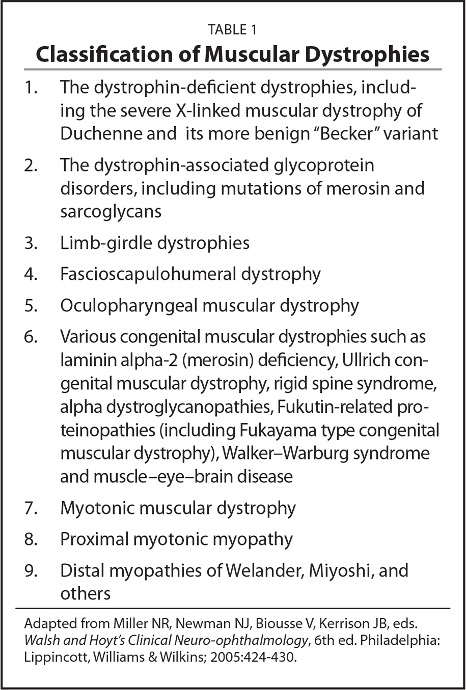 Ophthalmological Findings of Turkish Children With ...