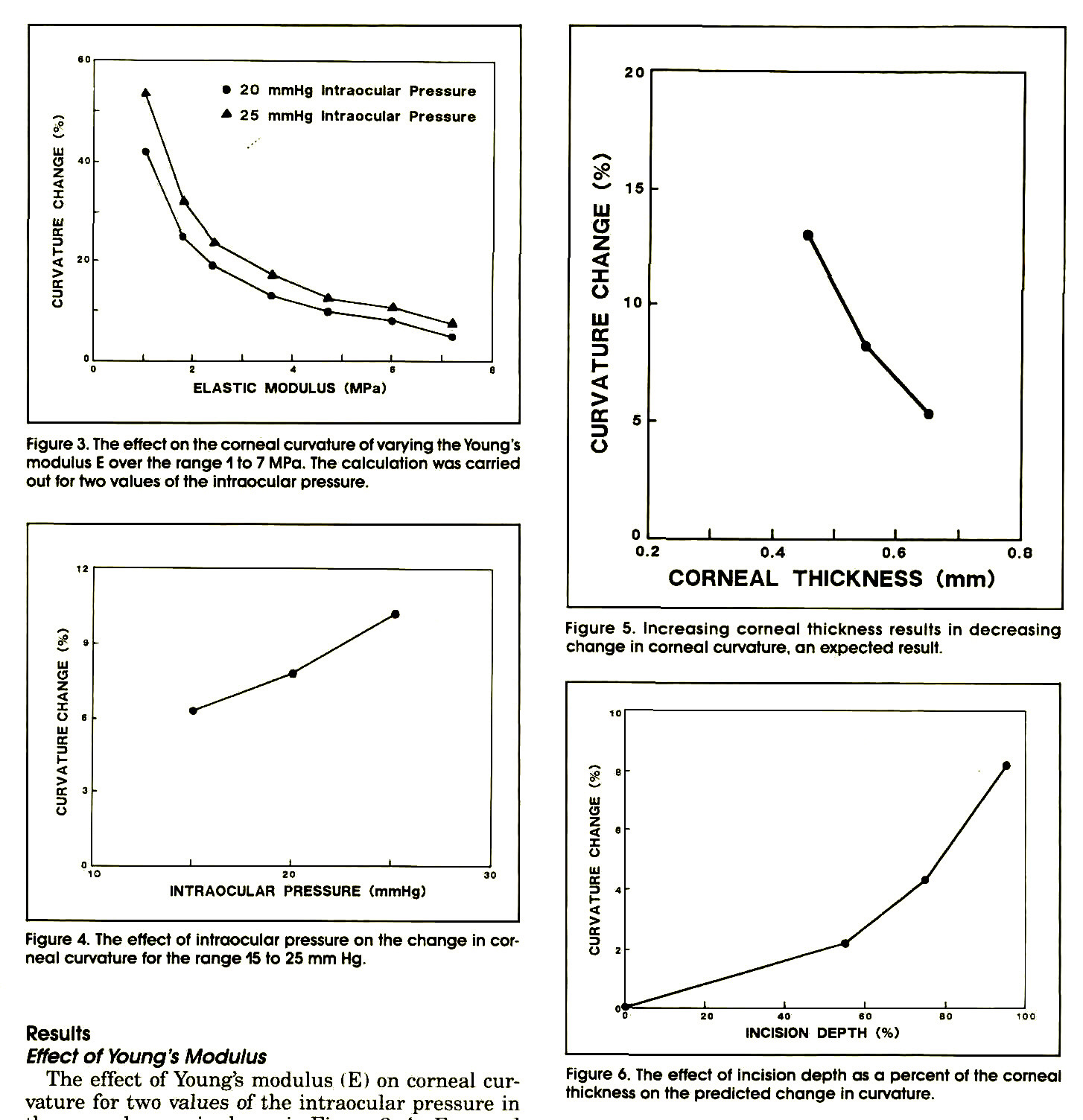 """the effect of the factors in Statistics 203: introduction to regression  a """"group"""" effect is random if we can think of the levels we  some factors can be thought of as fixed."""