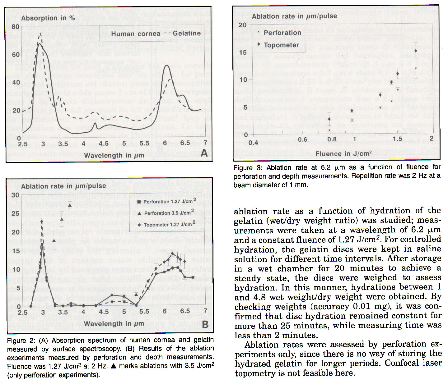 Figure 2: (A) Absorption spectrum of human cornea and gelatin measured by surface spectroscopy. (B) Results of the ablation experiments measured by perforation and depth measurements. Fluence was 1.27 J/cmp 2 at 2 Hz. * marks ablations with 3.5 J/cmp 2 (only perforation experiments).Figure 3: Ablation rate at 6.2 µm as a function of fiuence for perforation and depth measurements. Repetition rate was 2 Hz at a beam diameter of 1 mm.