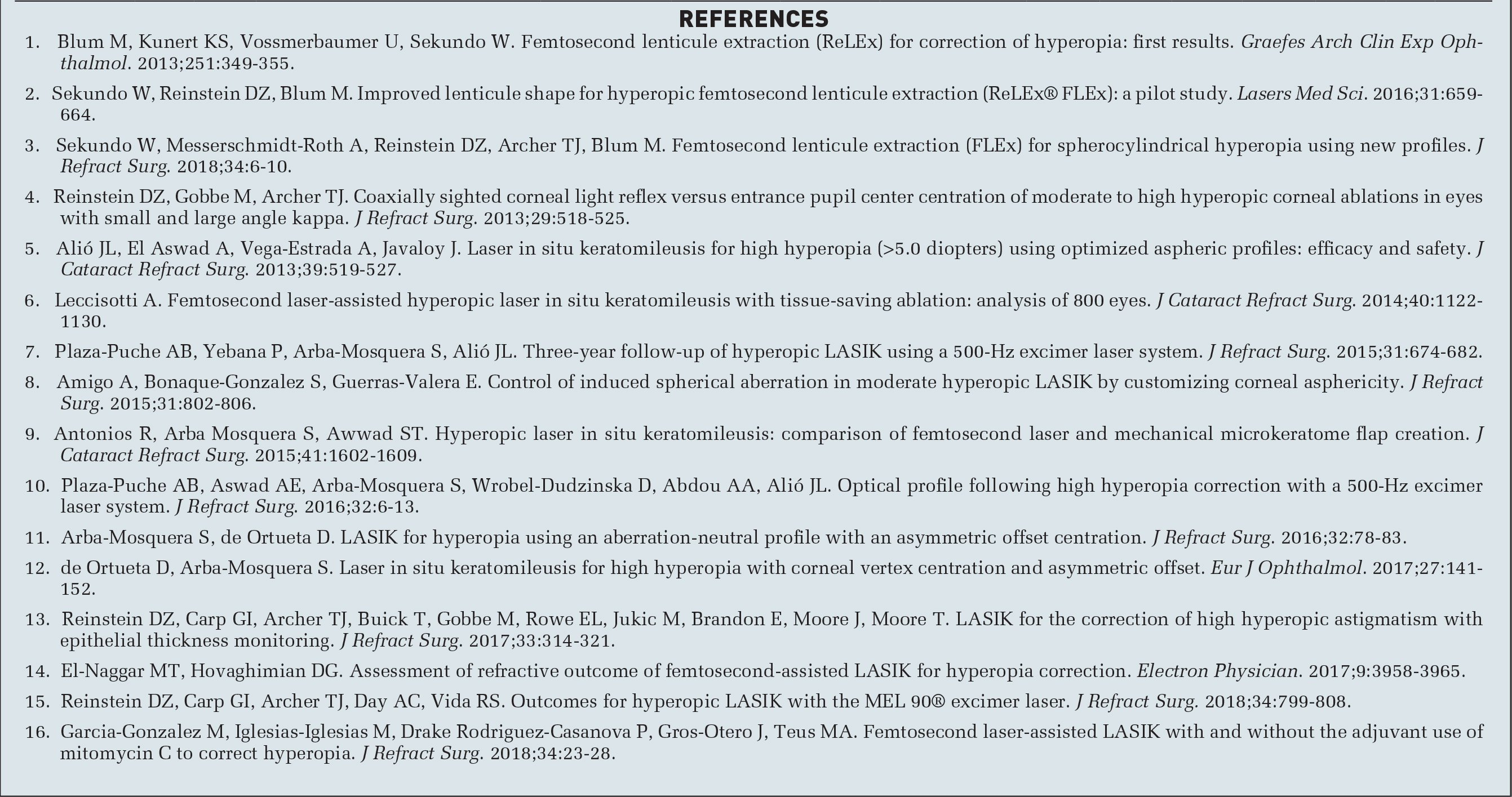 Literature Review of Hyperopic LASIK and SMILE Studies