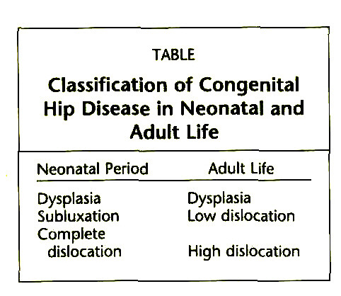TABLEClassification of Congenital Hip Disease in Neonatal and Adult Life