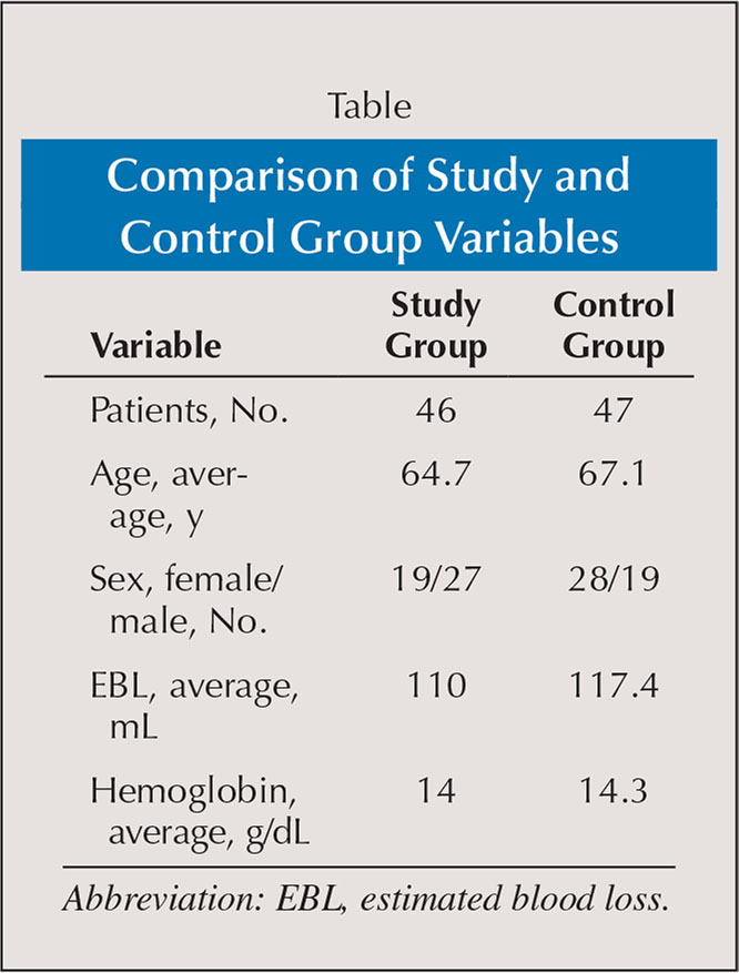 Comparison of Study and Control Group Variables