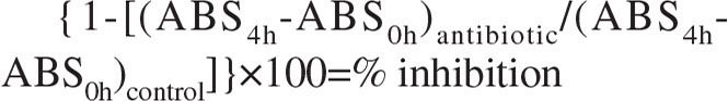 { 1 − [    (    ABS  4 h −    ABS  0 h )  antibiotic /    (    ABS  4 h −    ABS  0 h )  control ] } × 100 = %   inhibition