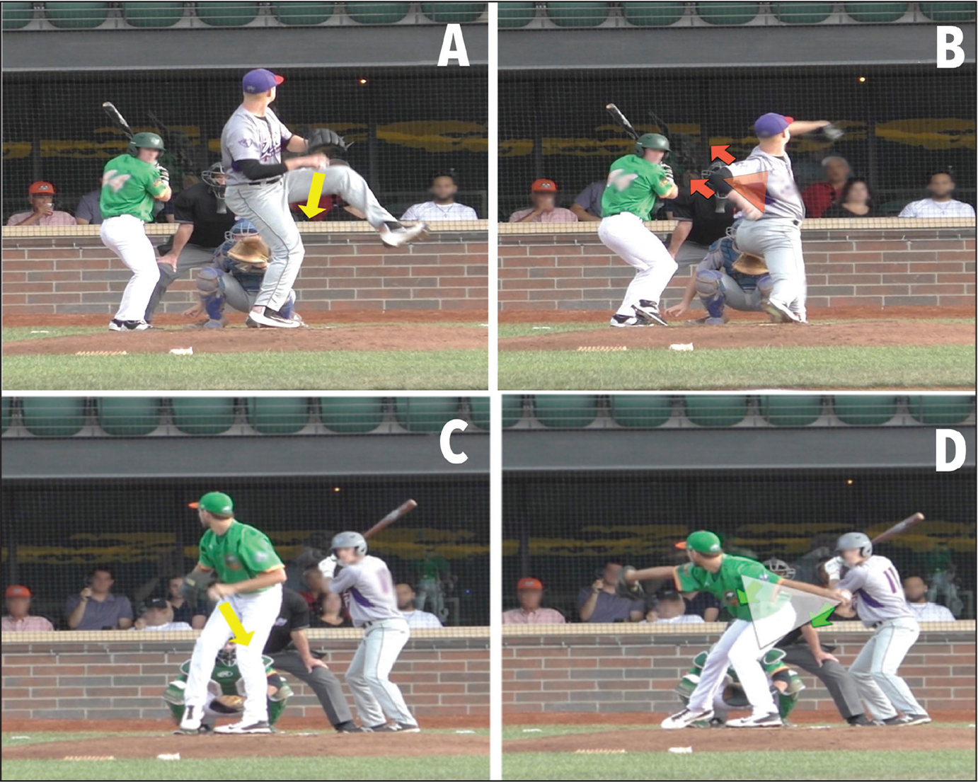 Representative example of components assessed in the arm swing category. A pitcher in the lower scoring position such that, prior to foot strike, the throwing elbow is flexed and the hand is close to the body (A, B). A pitcher in the higher scoring position with the elbow extended such that, at maximum reach-back, the hand is away from the body and in position to transition to cocked position at foot strike (C, D). Arrows represent the direction of arm swing.