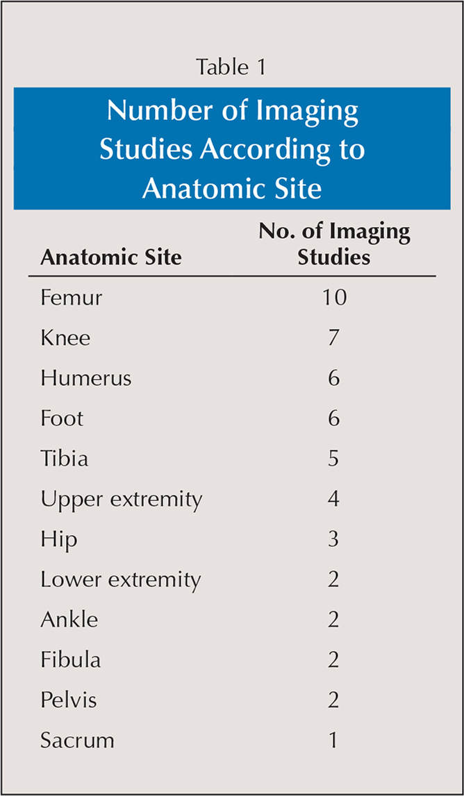 Number of Imaging Studies According to Anatomic Site