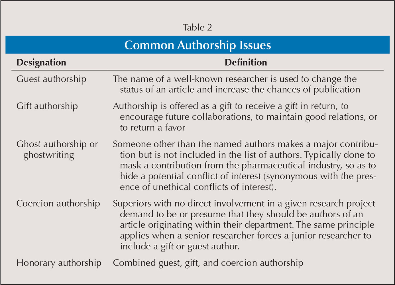 Common Authorship Issues
