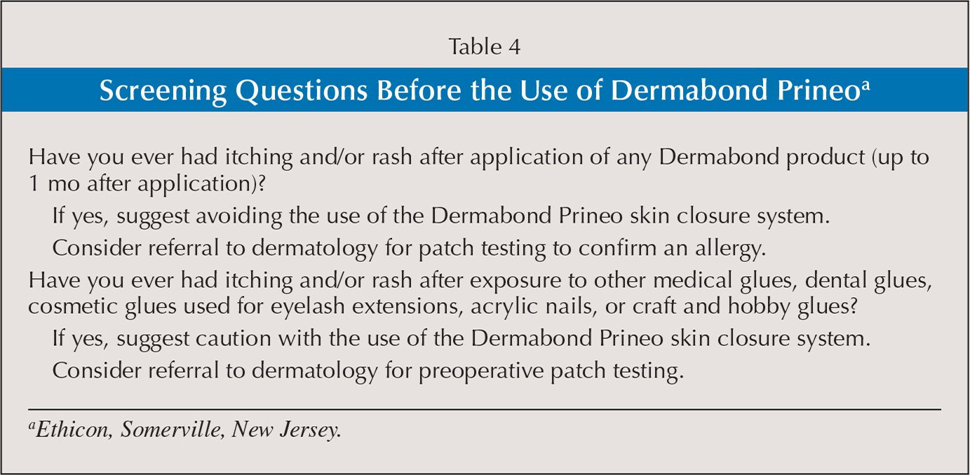 Screening Questions Before the Use of Dermabond Prineoa
