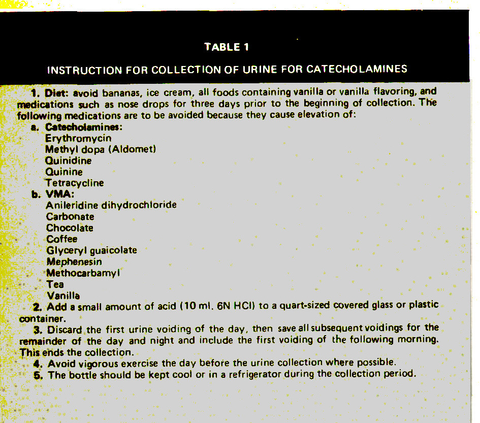 TABLE 1INSTRUCTION FOR COLLECTION OF URINE FOR CATECHOLAMINES