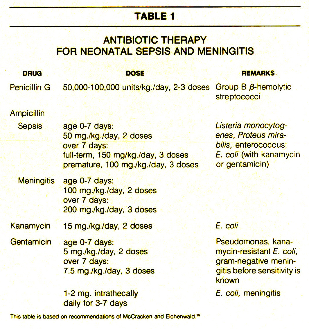 TABLE 1ANTIBIOTIC THERAPY FOR NEONATAL SEPSIS AND MENINGITIS