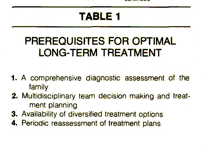TABLE 1PREREQUISITES FOR OPTIMAL LONG-TERM TREATMENT