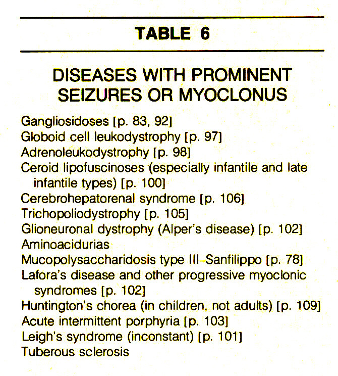 TABLE 6DISEASES WITH PROMINENT SEIZURES OR MYOCLONUS