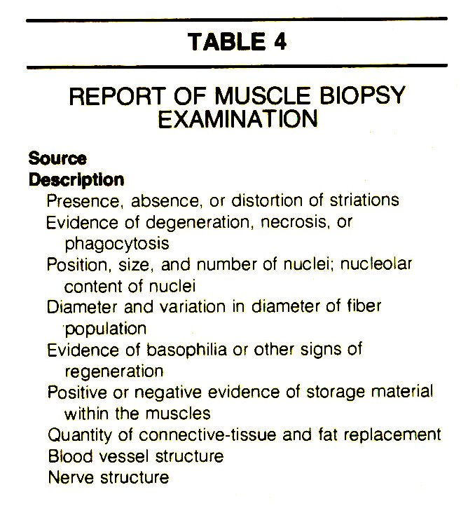 TABLE 4REPORT OF MUSCLE BIOPSY EXAMINATION
