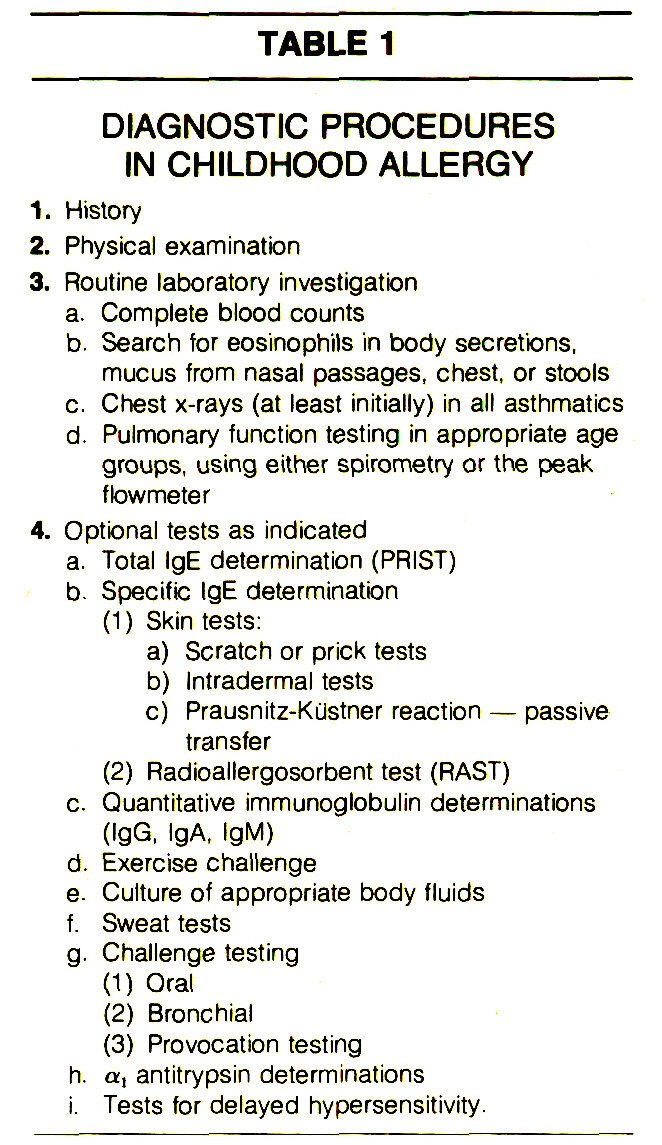 TABLE 1DIAGNOSTIC PROCEDURES IN CHILDHOOD ALLERGY