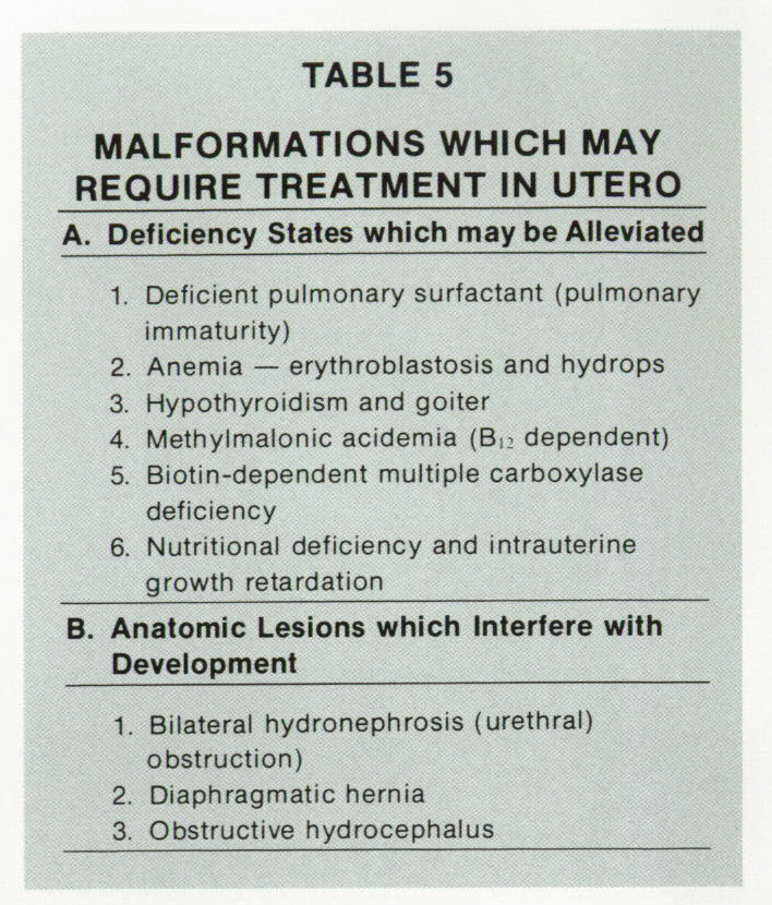 TABLE 5MALFORMATIONS WHICH MAY REQUIRE TREATMENT IN UTERO