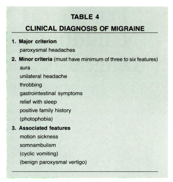 TABLE 4CLINICAL DIAGNOSIS OF MIGRAINE