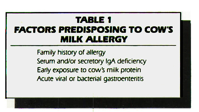 TABLE 1FACTORS PREDISPOSING TO COW'S MILK ALLLERGY