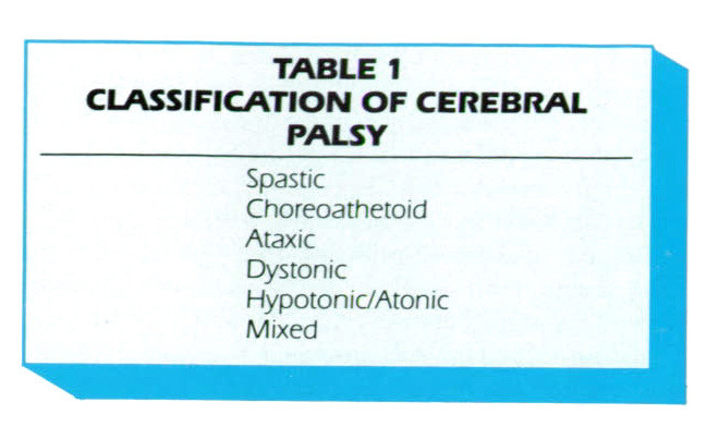 TABLE 1CLASSIFICATION OF CEREBRAL PALSY