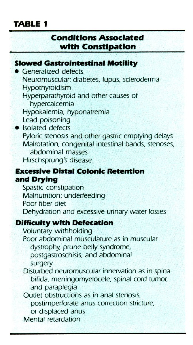 TABLE 1Conditions Associated with Constipation