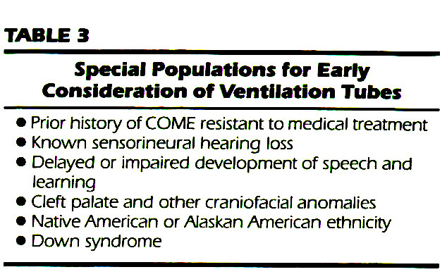 TABLE 3Special Populations for Early Consideration of Ventilation Tubes