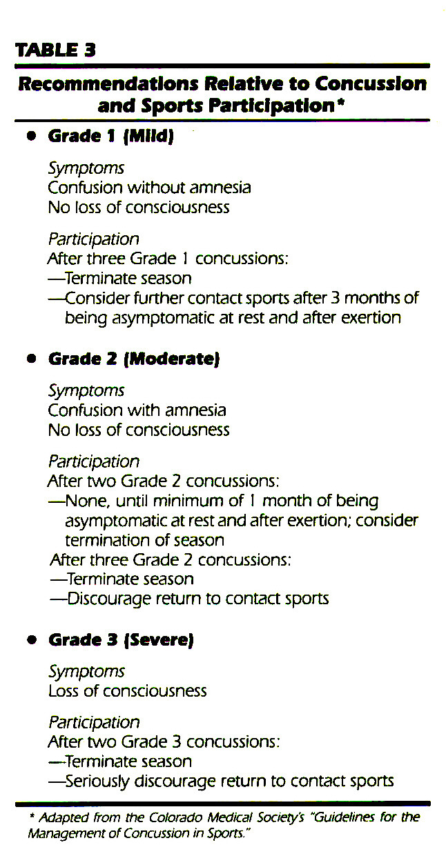 TABLE 3Recommendations Relative to Concussion and Sports Participation*