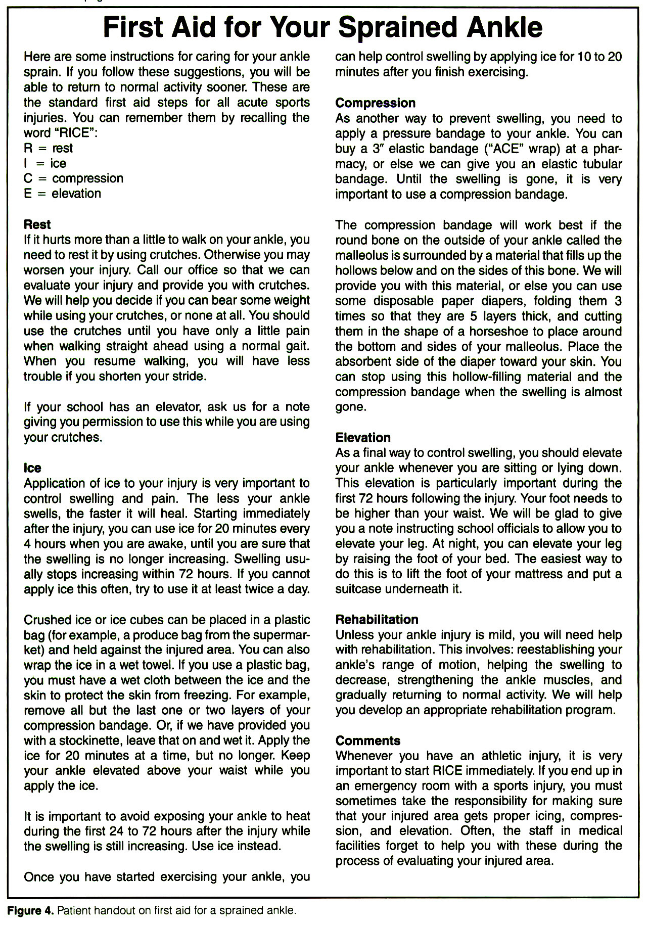 Figure 4. Patient handout on first aid for a sprained ankle.