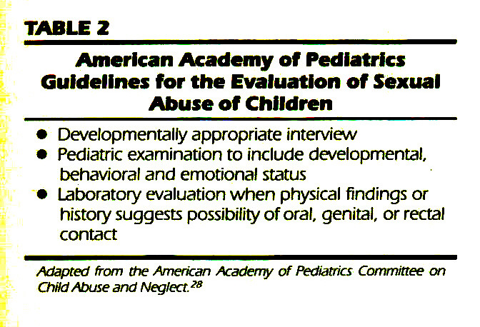 TABLE 2American Academy of Pediatrics Guidelines for the Evaluation of Sexual Abuse of Children