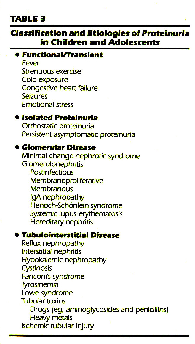 TABLE 3Classification and Etiologies of Proteinuria in Children and Adolescents