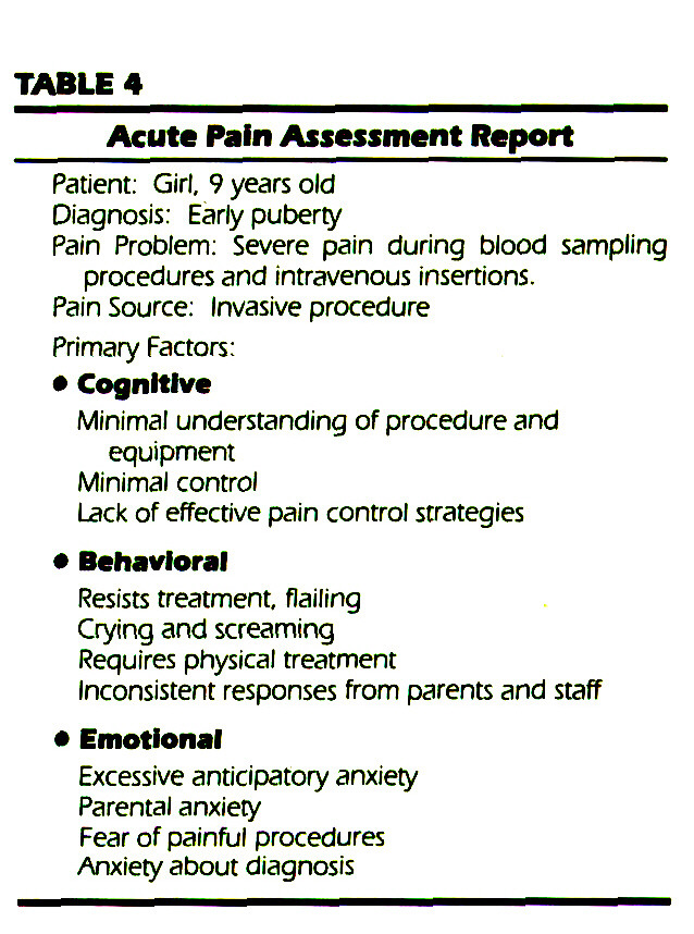TABLE 4Acute PaIn Assessment Report