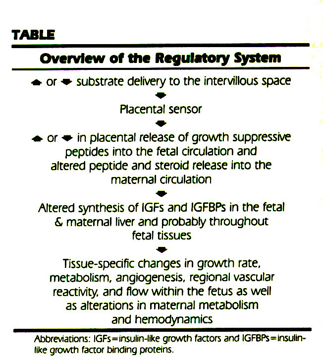 TABLEOverview of the Regulatory System