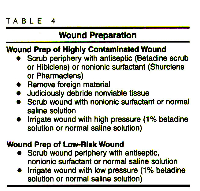 TABLE 4Wound Preparation