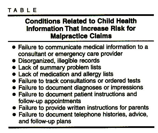 TABLEConditions Related to Child Health Information That Increase Risk for Malpractice Claims