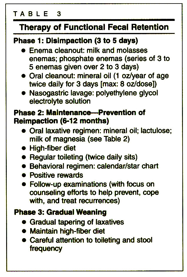 TABLE 3Therapy of Functional Fecal Retention