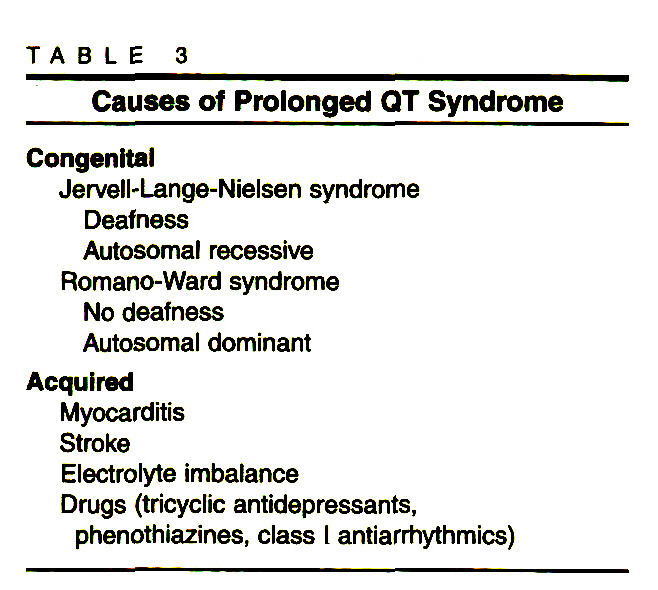 TABLE 3Causes of Prolonged QT Syndrome