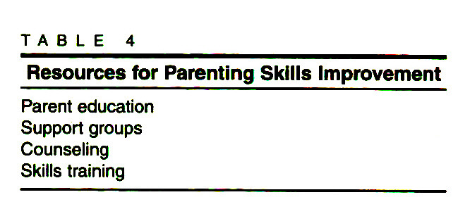 TABLE 4Resources for Parenting Skills Improvement