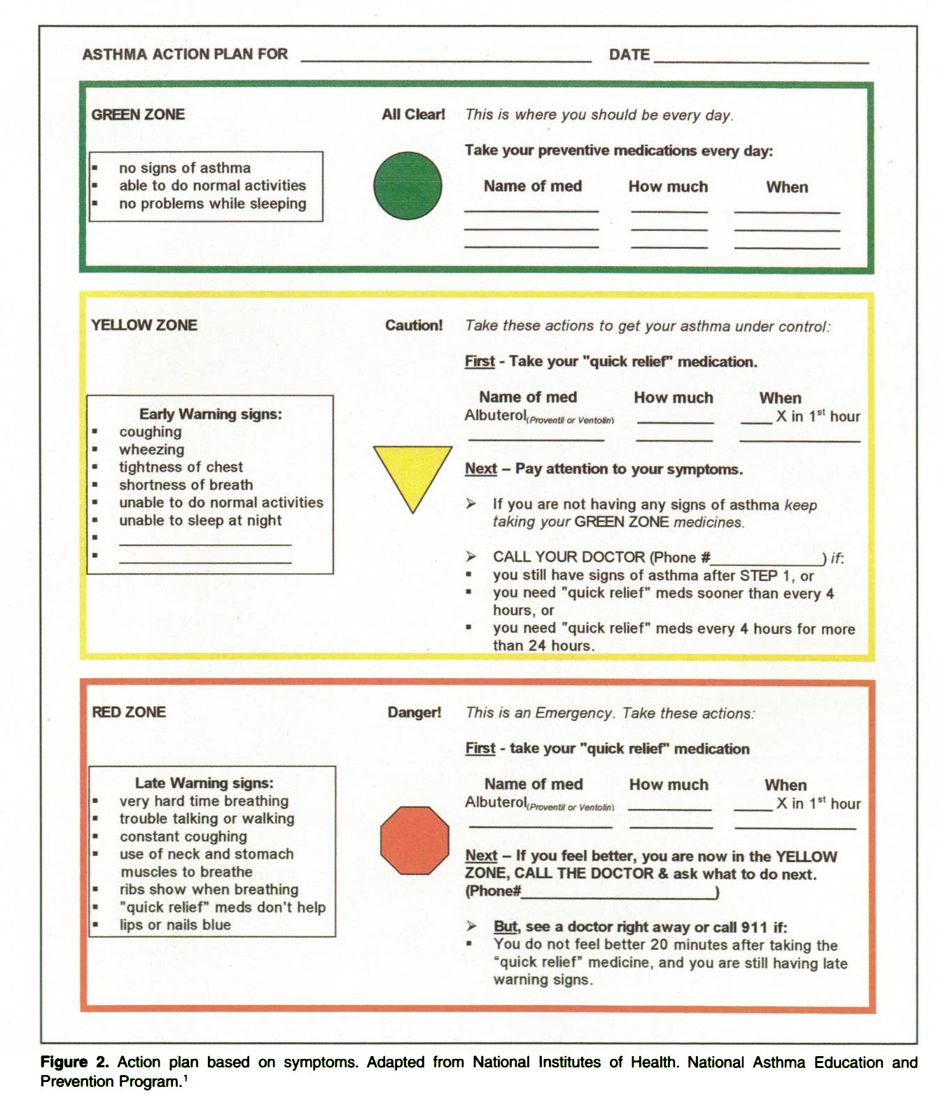 Symptom monitoring in childhood asthma how to use a peak flow meter figure 2 action plan based on symptoms adapted from national institutes of health nvjuhfo Choice Image