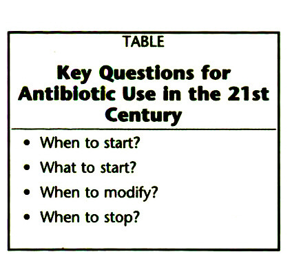 TABLEKey Questions for Antibiotic Use In the 21st Century