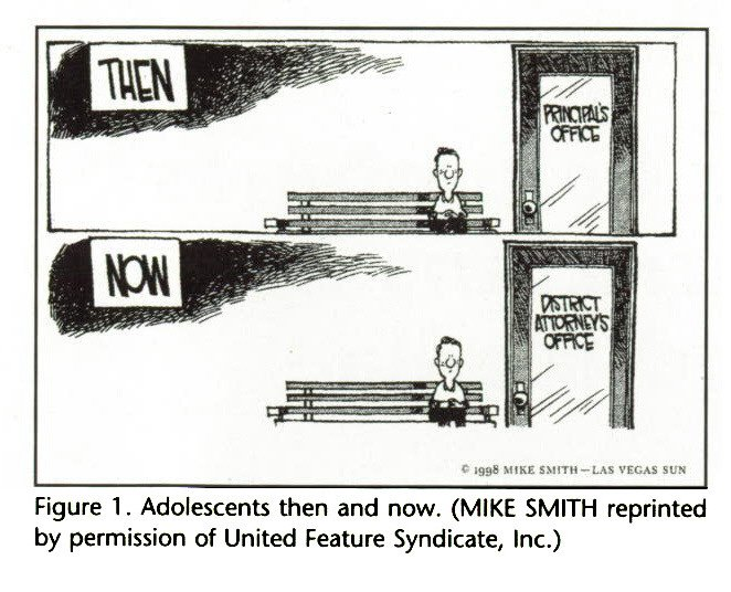 Figure 1. Adolescents then and now. (MIKE SMITH reprinted by permission of United Feature Syndicate, Inc.)