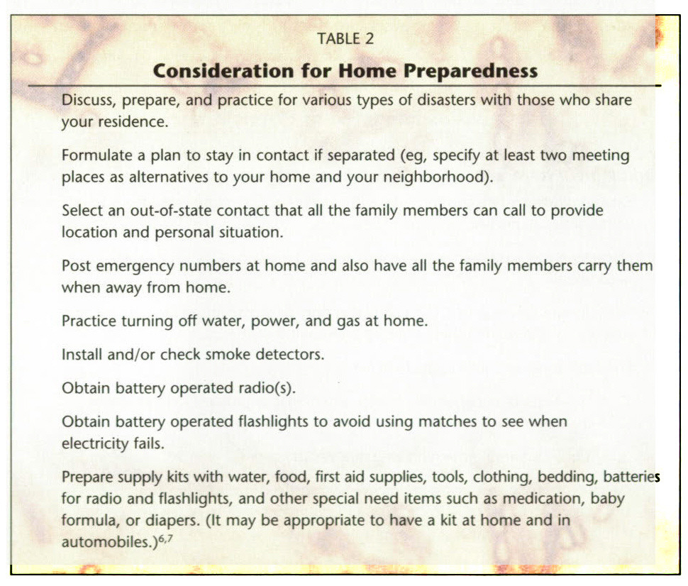TABLE 2Consideration for Home Preparedness