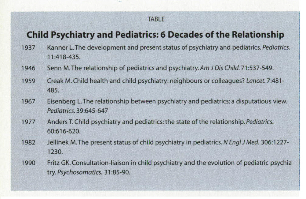 TABLEChild Psychiatry and Pediatrics: 6 Decades of the Relationship