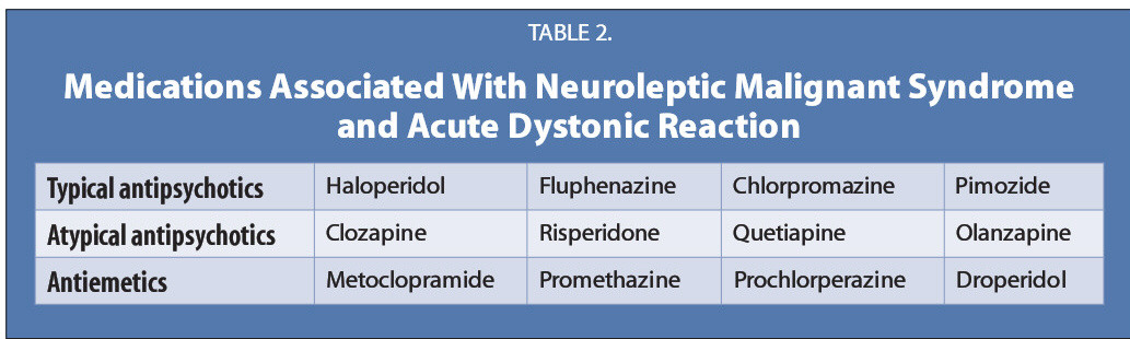 TABLE 2.Medications Associated With Neuroleptic Malignant Syndrome and Acute Dystonic Reaction