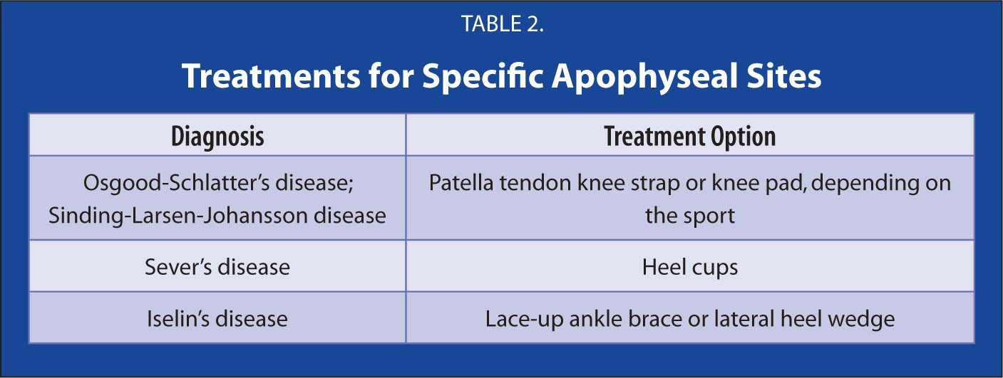 Treatments for Specific Apophyseal Sites