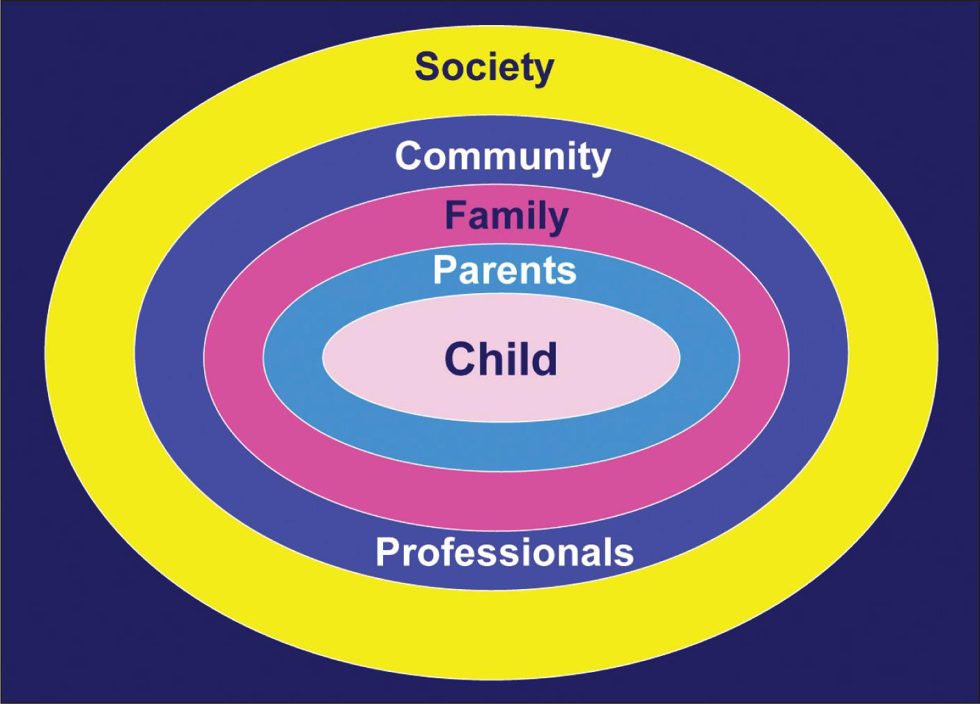 Contributors to child neglect.