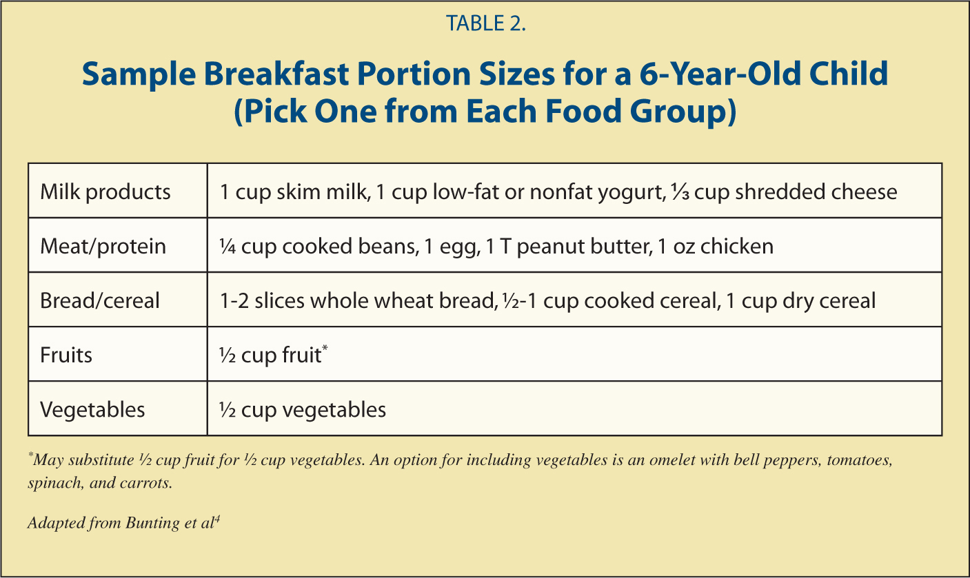 Sample Breakfast Portion Sizes for a 6-Year-Old Child (Pick One from Each Food Group)