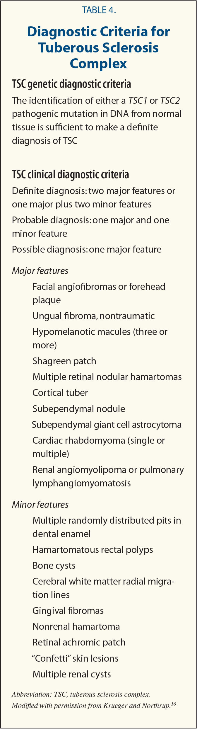 Diagnostic Criteria for Tuberous Sclerosis Complex
