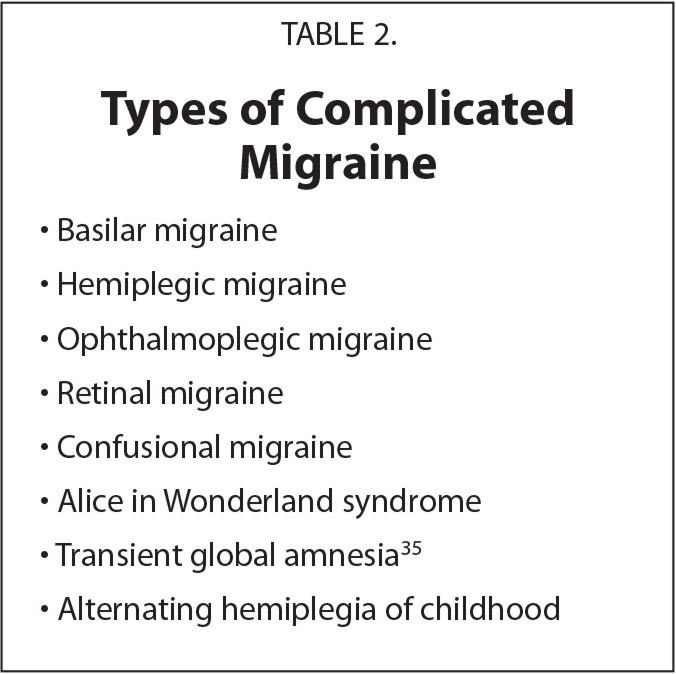 Types of Complicated Migraine