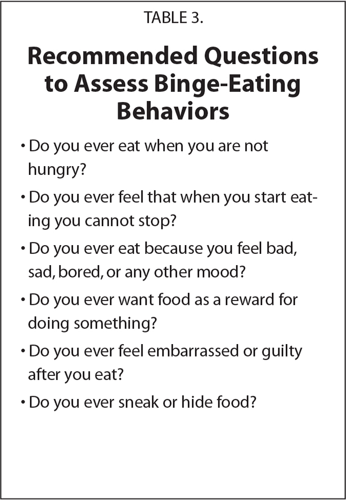 Recommended Questions to Assess Binge-Eating Behaviors